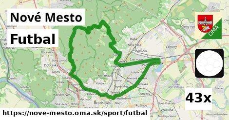 futbal v Nové Mesto