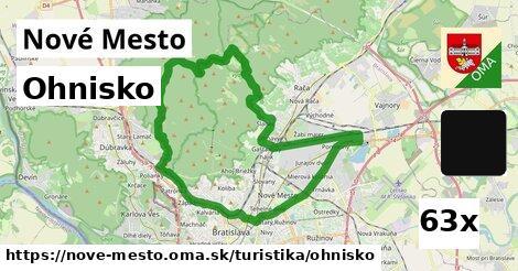 ilustračný obrázok k Ohnisko, Nové Mesto