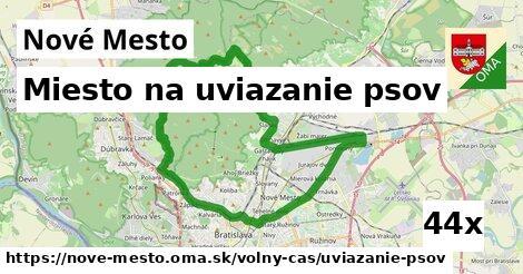 miesto na uviazanie psov v Nové Mesto