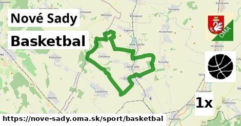 basketbal v Nové Sady