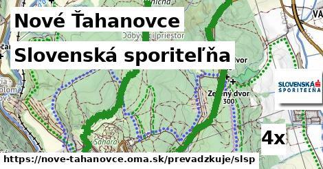 Slovenská sporiteľňa v Nové Ťahanovce
