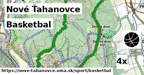 basketbal v Nové Ťahanovce