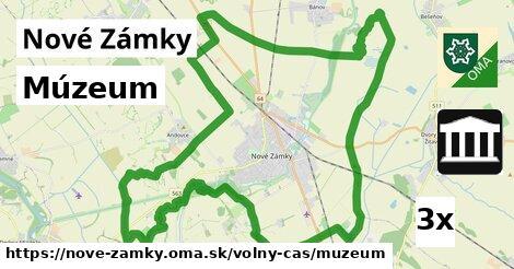 Múzeum, Nové Zámky