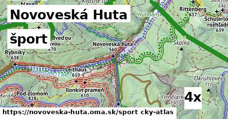 šport v Novoveská Huta