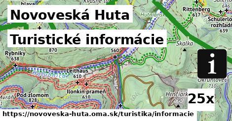 turistické informácie v Novoveská Huta