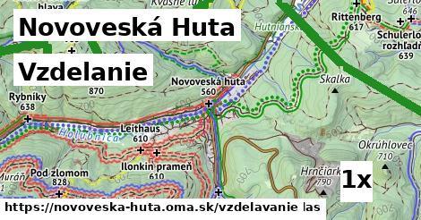 vzdelanie v Novoveská Huta