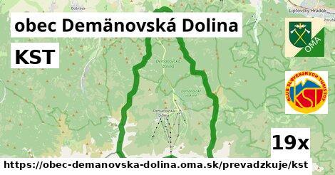 KST v obec Demänovská Dolina