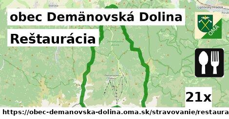 reštaurácia v obec Demänovská Dolina