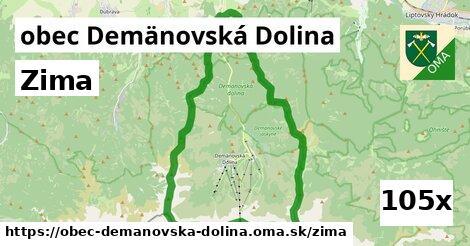 zima v obec Demänovská Dolina