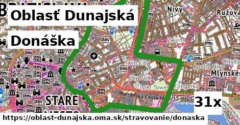Donáška, Oblasť Dunajská
