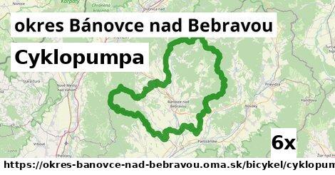 Cyklopumpa, okres Bánovce nad Bebravou
