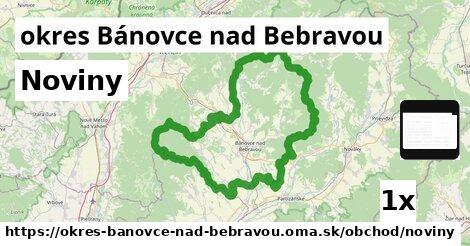 Noviny, okres Bánovce nad Bebravou