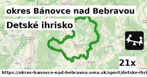 Detské ihrisko, okres Bánovce nad Bebravou