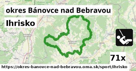 Ihrisko, okres Bánovce nad Bebravou