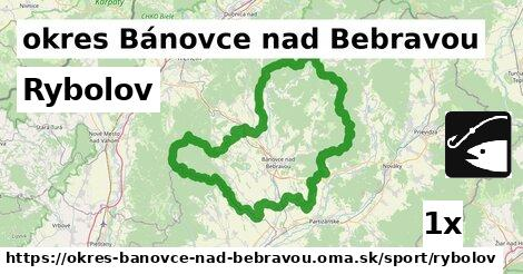 Rybolov, okres Bánovce nad Bebravou