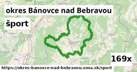 šport v okres Bánovce nad Bebravou
