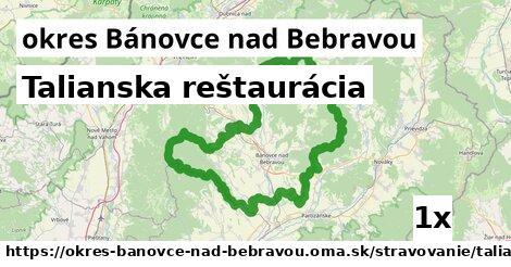Talianska reštaurácia, okres Bánovce nad Bebravou
