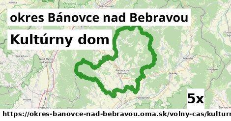 Kultúrny dom, okres Bánovce nad Bebravou