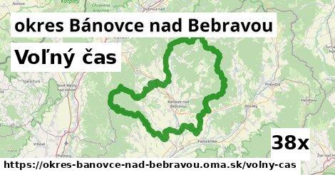 voľný čas v okres Bánovce nad Bebravou