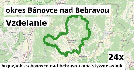vzdelanie v okres Bánovce nad Bebravou