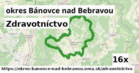 zdravotníctvo v okres Bánovce nad Bebravou
