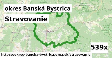 stravovanie v okres Banská Bystrica