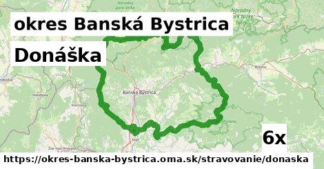 donáška v okres Banská Bystrica