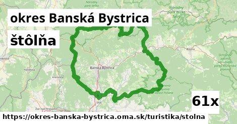 štôlňa v okres Banská Bystrica