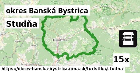 studňa v okres Banská Bystrica