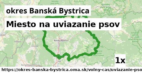 miesto na uviazanie psov v okres Banská Bystrica