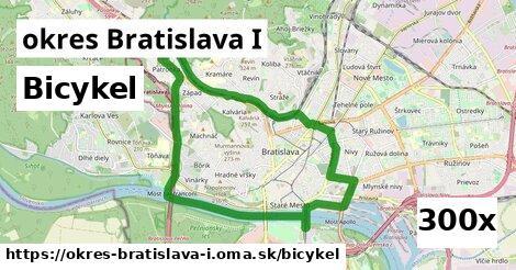 bicykel v okres Bratislava I