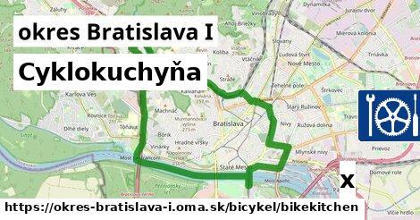cyklokuchyňa v okres Bratislava I