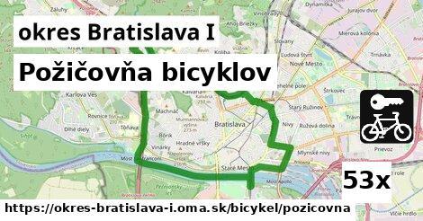 požičovňa bicyklov v okres Bratislava I