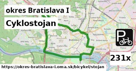 cyklostojan v okres Bratislava I