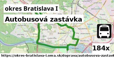ilustračný obrázok k Autobusová zastávka, okres Bratislava I