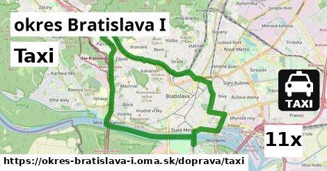 taxi v okres Bratislava I