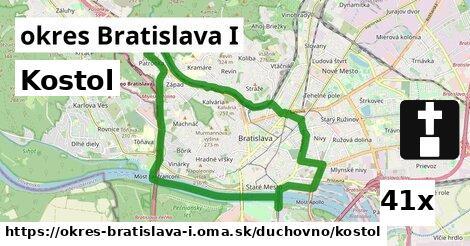 ilustračný obrázok k Kostol, okres Bratislava I
