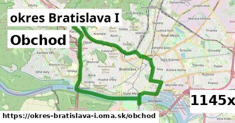 obchod v okres Bratislava I