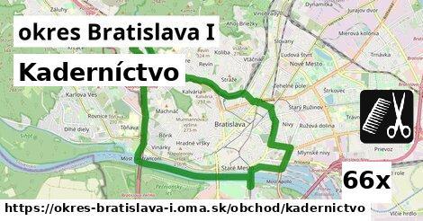 kaderníctvo v okres Bratislava I