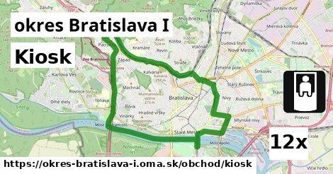 kiosk v okres Bratislava I