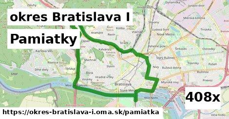 pamiatky v okres Bratislava I