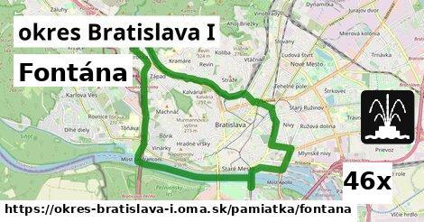 fontána v okres Bratislava I