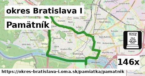 pamätník v okres Bratislava I