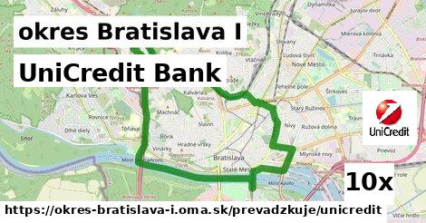 UniCredit Bank v okres Bratislava I