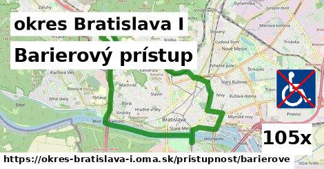 barierový prístup v okres Bratislava I