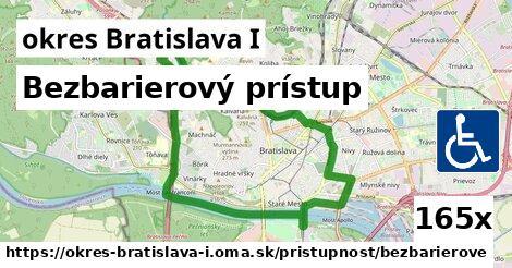 ilustračný obrázok k Bezbarierový prístup, okres Bratislava I