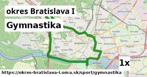 gymnastika v okres Bratislava I
