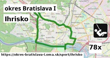 ihrisko v okres Bratislava I