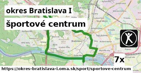 športové centrum v okres Bratislava I