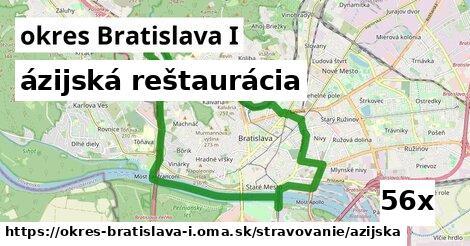 ázijská reštaurácia v okres Bratislava I